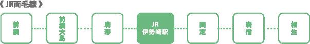 JR両毛線